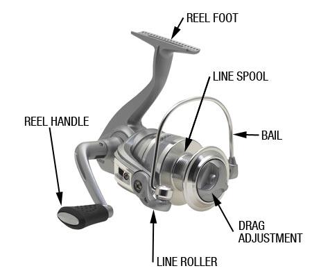 Shimano Fishing Reel Parts – deanlevin.info