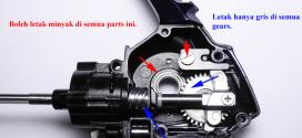 gambar-dalam-bahagian-gearings