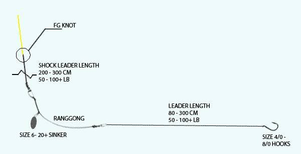 panjang-leader