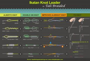 ikatan-knot-leader-dan-tali-braided