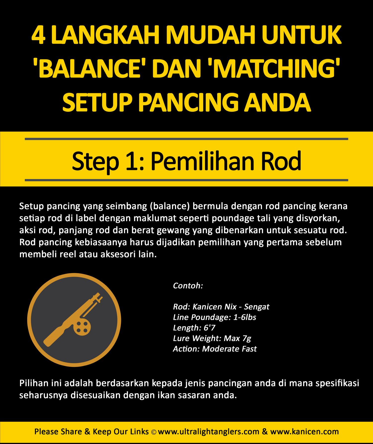 step-1-pemilihan-rod-4-Langkah-Mudah-Untuk-Balance-dan-Matching-Setup-Pancing-Anda