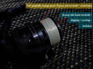 ultralight-anglers-punca-tali-berbelit-digging-terbenam-melekat