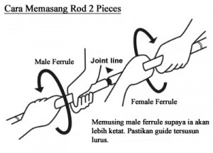 cara-memasang-rod-2-pieces