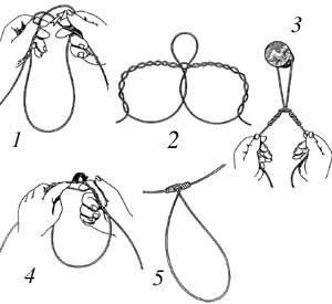 knot-cara-membuat-loop