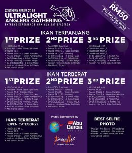 ultralight-fishing-prizes