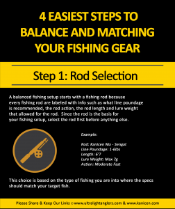step-1-rod-selection-steps-balance-and-matching-your-fishing-gears