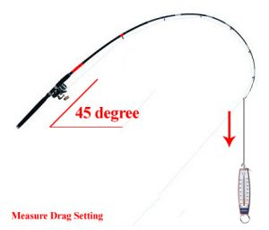 measuring-drag-setting