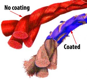 lilin coating lindungi tali